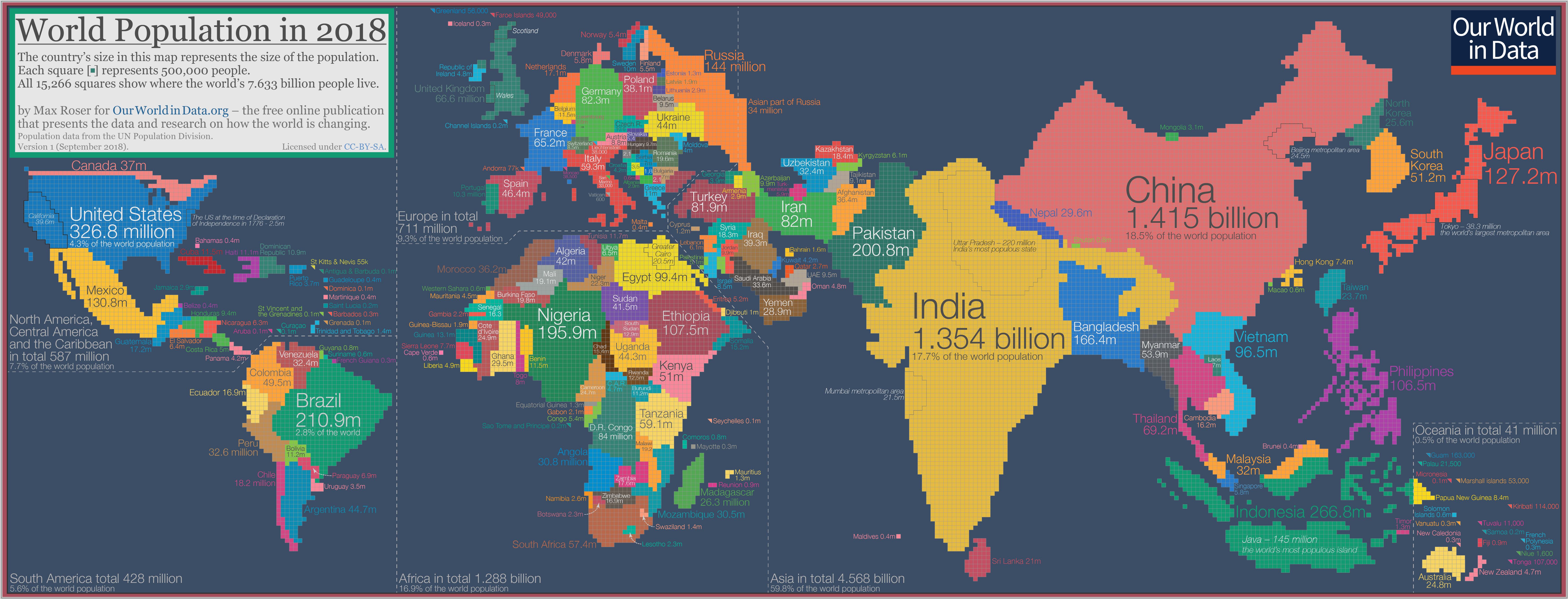 Mapa do Mundo de acordo com a população de cada país